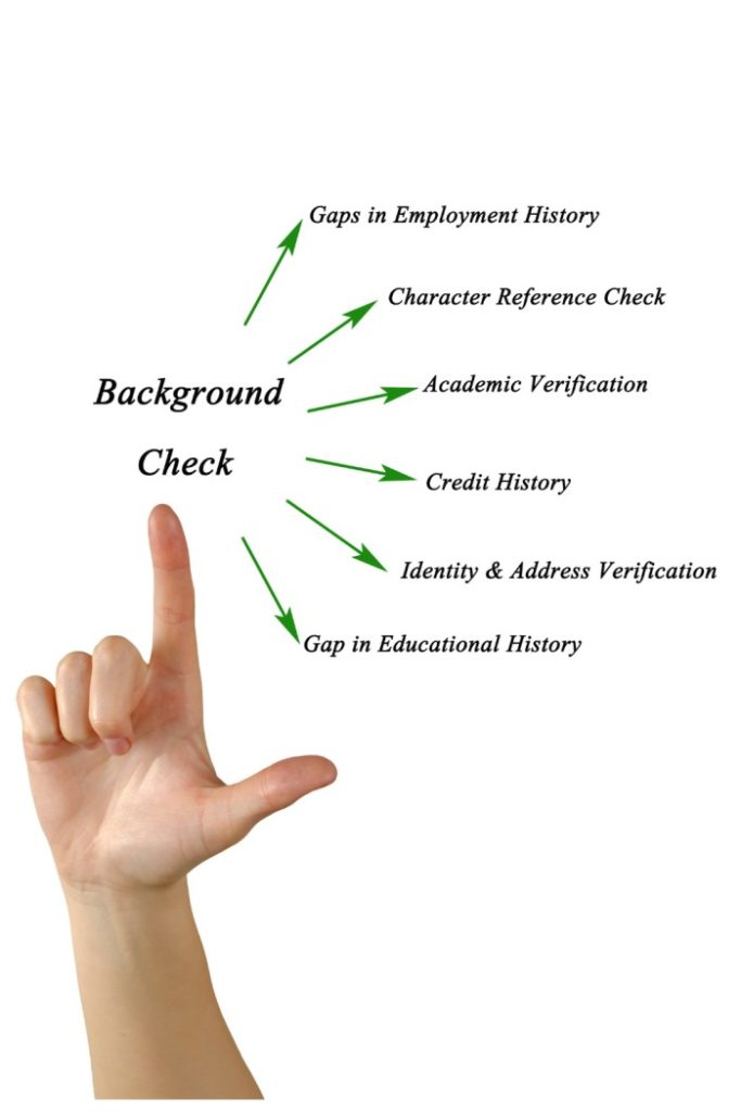 background checks for small business